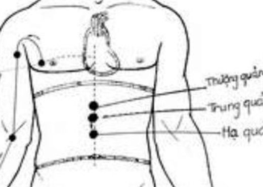 Massage 4 huyệt sau giúp chữa đầy bụng, khó tiêu... hiệu quả