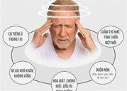 Chóng mặt hoa mắt - triệu chứng của nhiều căn bệnh nguy hiểm