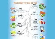 Tăng cường sức đề kháng, bảo vệ ngũ tạng nếu bạn thường xuyên ăn những thực phẩm này