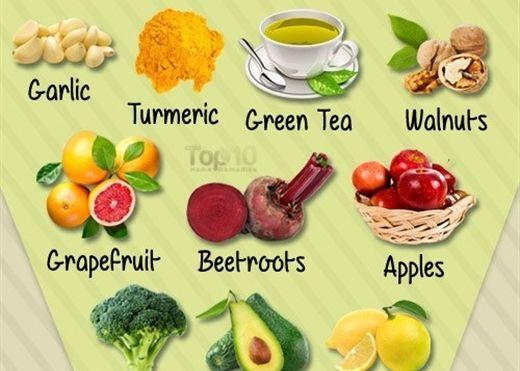 10 thực phẩm hàng đầu giúp làm sạch lá gan cực kỳ hiệu quả