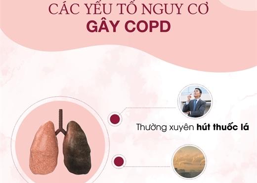 Bệnh phổi tắc nghẽn mạn tính và những điều bạn cần biết