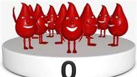 Lựa chọn thực phẩm theo nhóm máu để phòng bệnh
