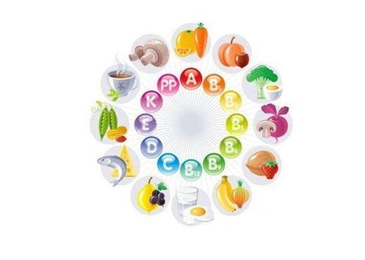 Những dấu hiệu nhận biết khi cơ thể thiếu các loại vitamin