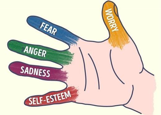 Làm gì để giảm stress trong 5 phút?