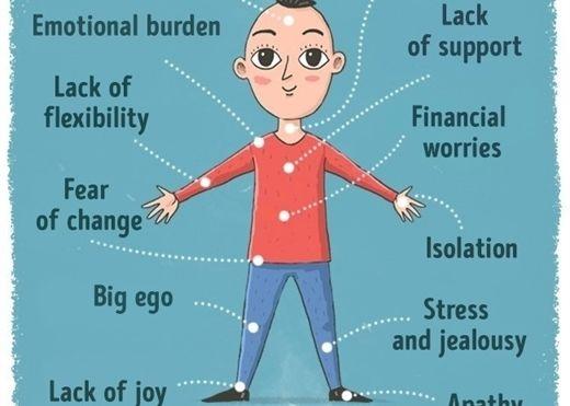 12 tín hiệu từ cơ thể cảnh báo bạn đang quá căng thẳng