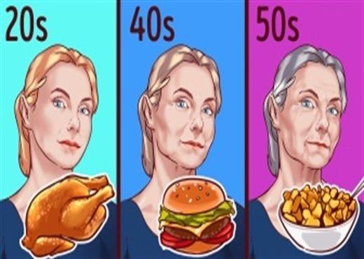 Chế độ ăn uống theo từng độ tuổi, ăn không đúng bảo sao cứ tăng cân vù vù