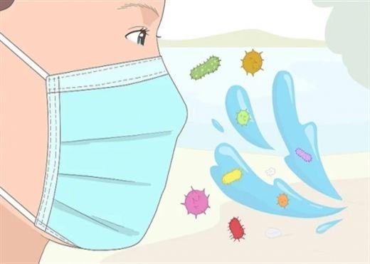 Cách đeo khẩu trang đúng để phòng tránh virus Corona