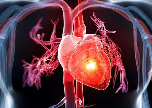 Hiểu rõ về suy tim để kéo dài tuổi thọ